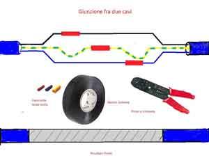 Come isolare un cavo elettrico