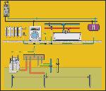 Migliori elettrodomestici per la casa impianto elettrico for Sifone elettrico per acquario fai da te